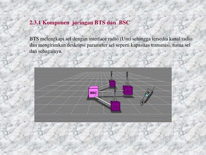 2.3.1 Komponen  jaringan BTS dan  BSC