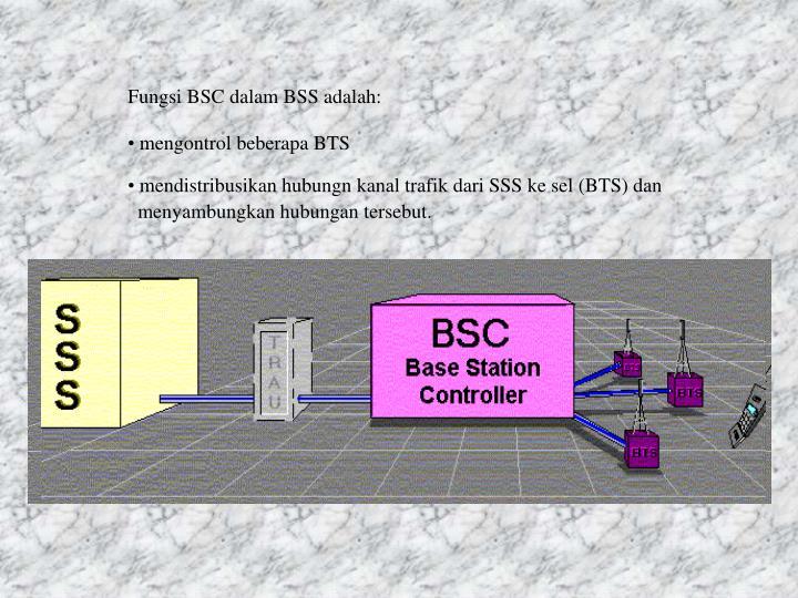 Fungsi BSC dalam BSS adalah: