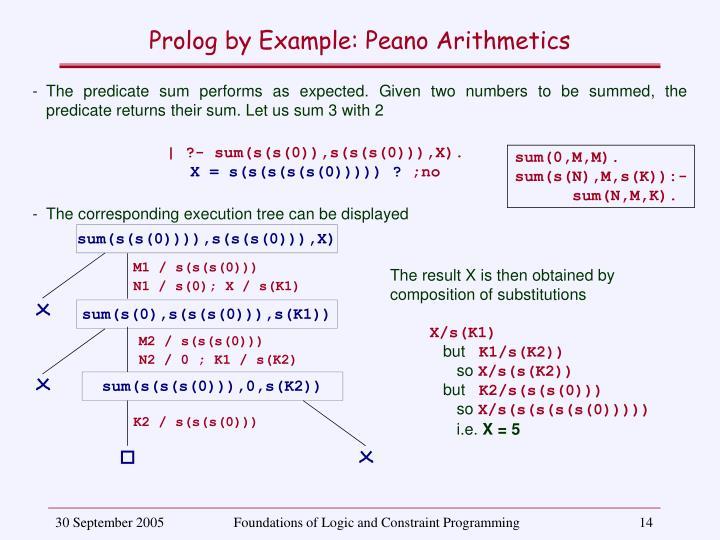 sum(s(s(0)))),s(s(s(0))),X)