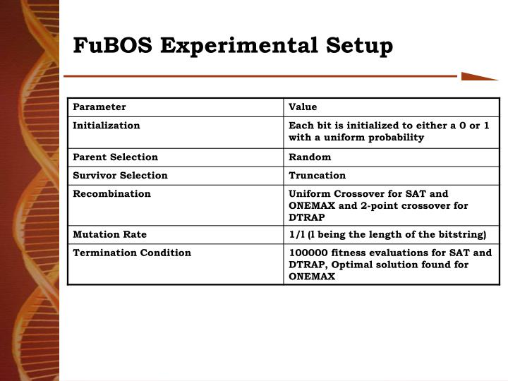 FuBOS Experimental Setup