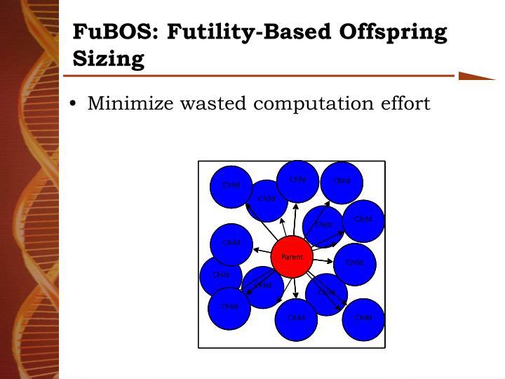 FuBOS: Futility-Based Offspring Sizing