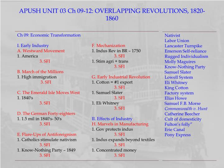 Apush unit 03 ch 09 12 overlapping revolutions 1820 1860