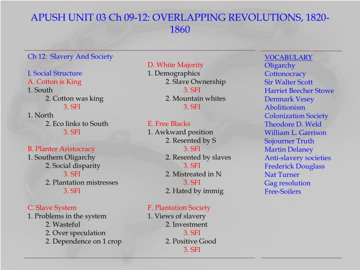 APUSH UNIT 03 Ch 09-12: OVERLAPPING REVOLUTIONS, 1820-1860