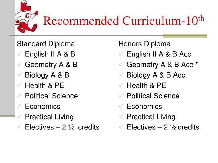 Recommended Curriculum-10