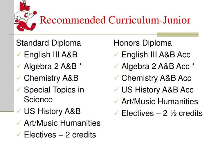 Recommended Curriculum-Junior