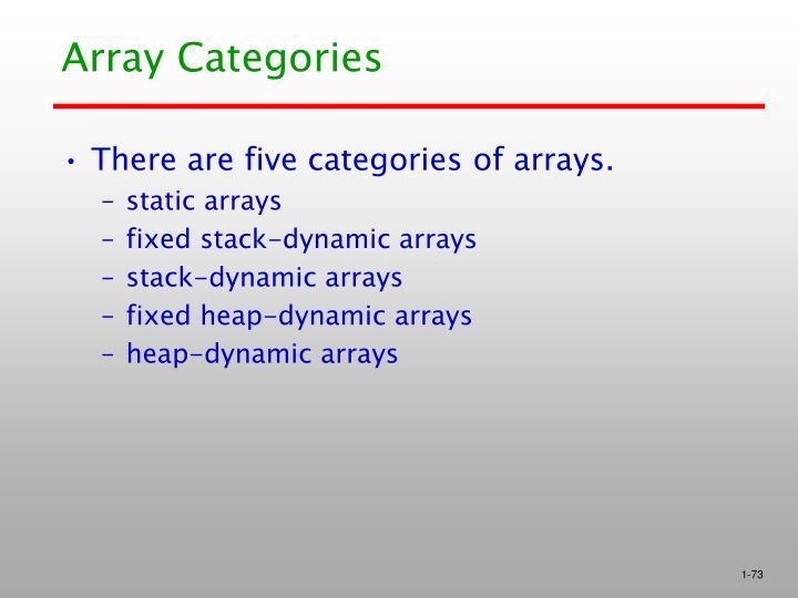 Array Categories
