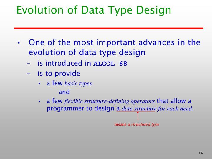 Evolution of Data Type Design