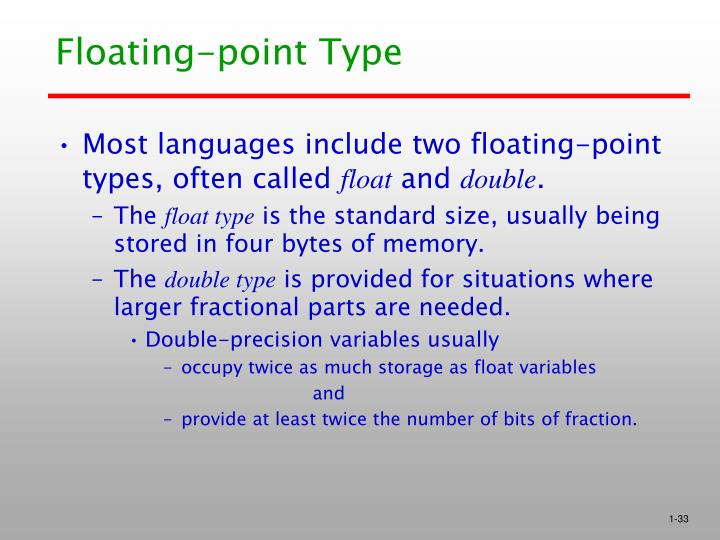 Floating-point Type