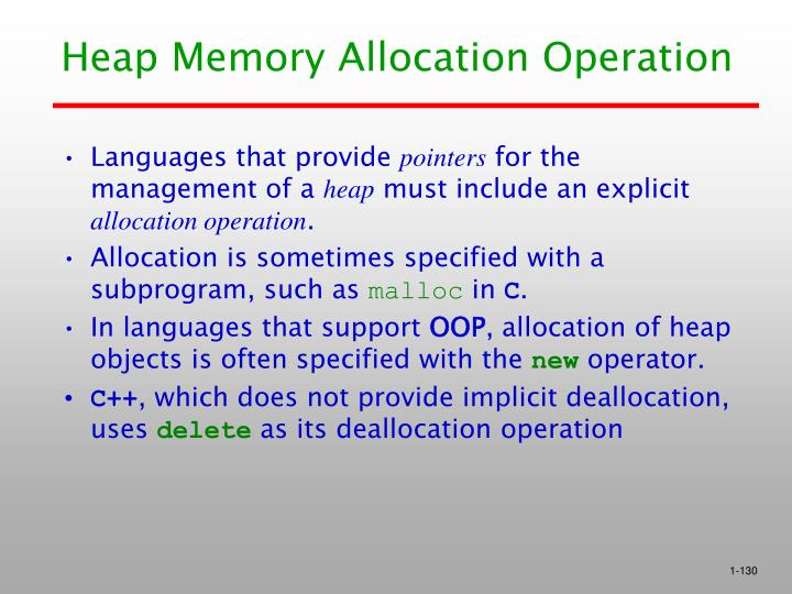 Heap Memory Allocation Operation