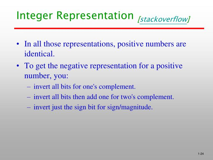 Integer Representation