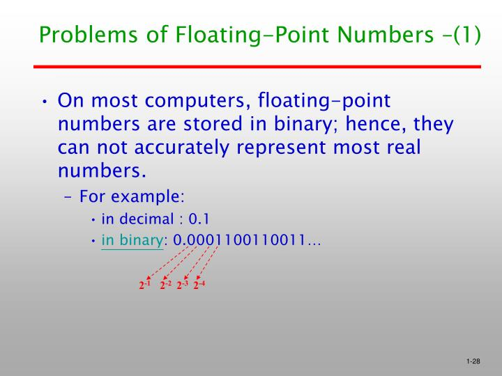 Problems of Floating-Point Numbers –(1)