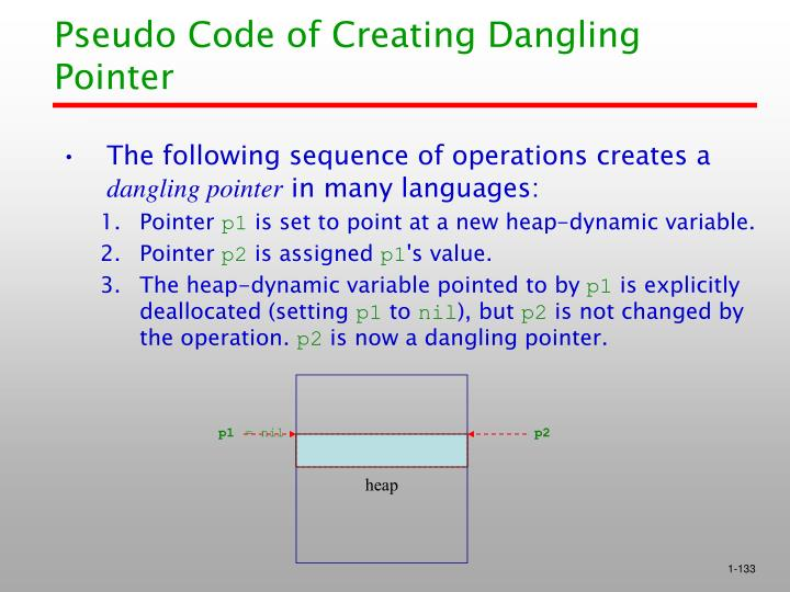 Pseudo Code of Creating Dangling Pointer