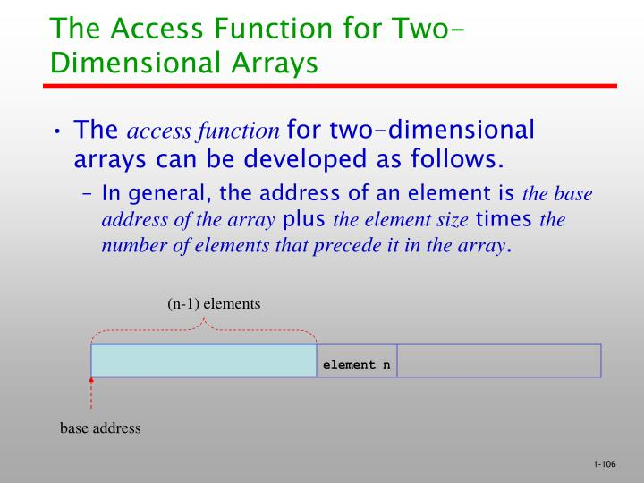 The Access Function for Two-Dimensional Arrays