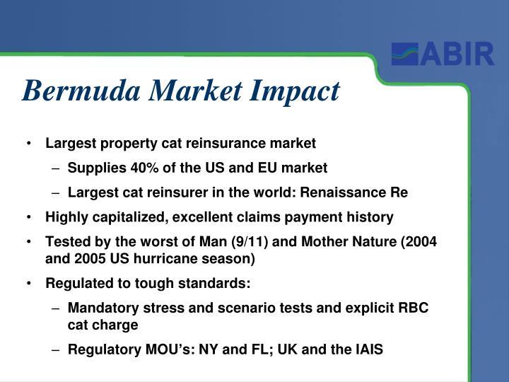 Bermuda Market Impact
