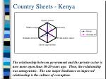 country sheets kenya