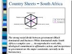 country sheets south africa
