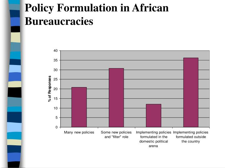 Policy Formulation in African Bureaucracies