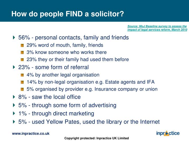 How do people FIND a solicitor?