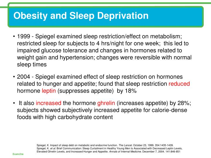 Obesity and Sleep Deprivation