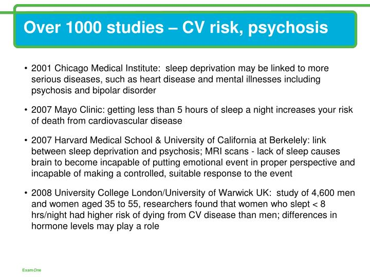 Over 1000 studies – CV risk, psychosis