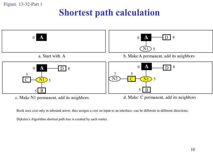 Figure  13-32-Part 1