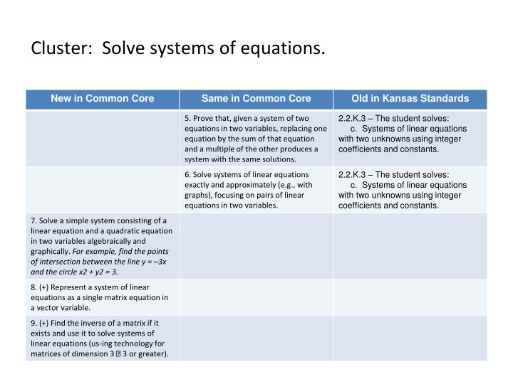 Cluster:  Solve systems of equations.