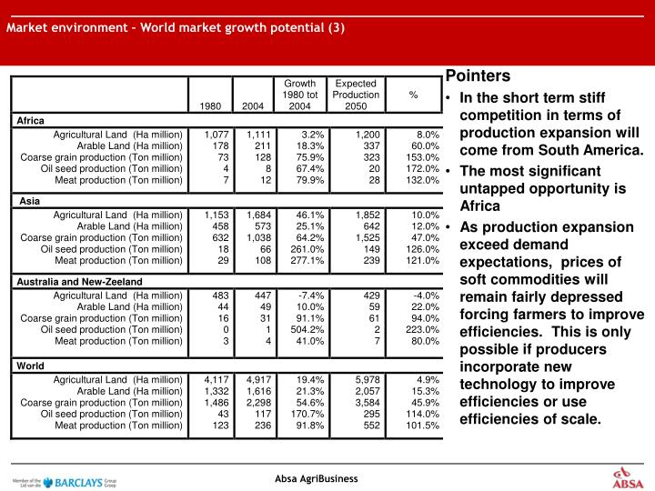 Market environment – World market growth potential (3)