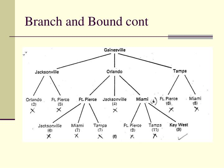 Branch and Bound cont