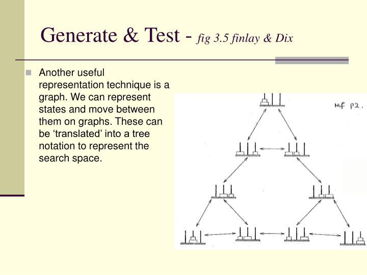Generate & Test -