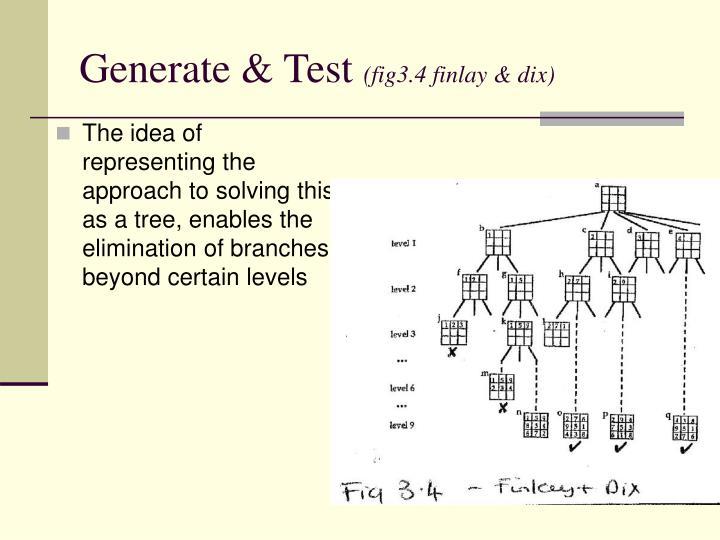 Generate & Test