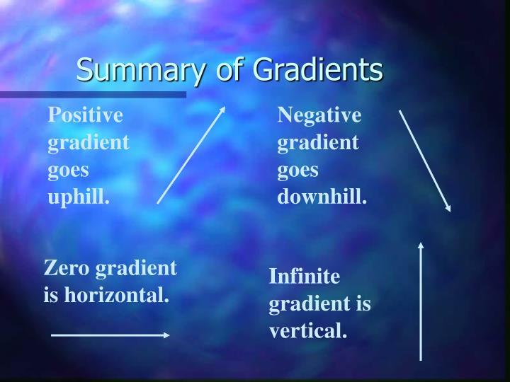 Summary of Gradients