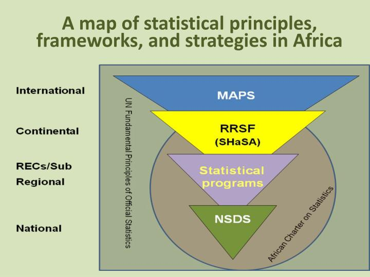 A map of statistical principles, frameworks, and strategies in Africa