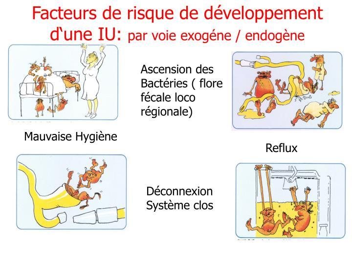 Facteurs de risque de développement d'une IU: