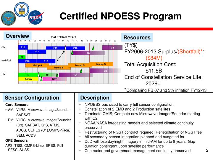 Certified npoess program