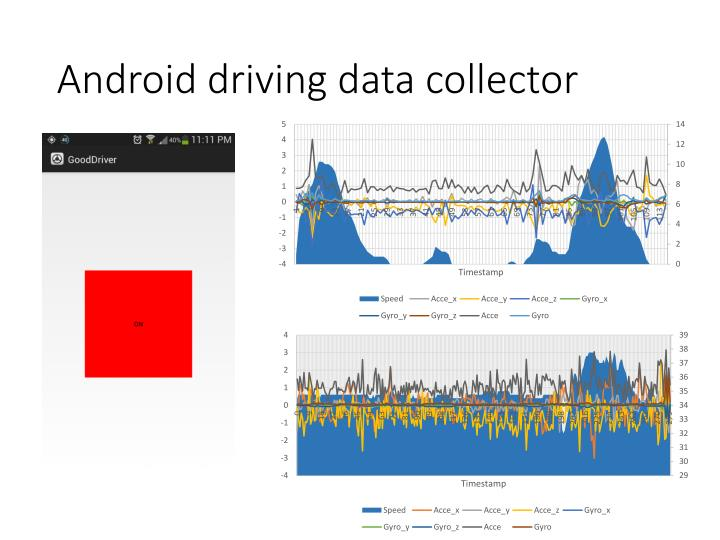 Android driving data collector