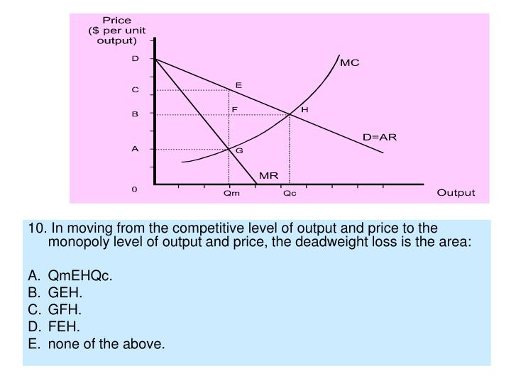 10. In moving from the competitive level of output and price to the monopoly level of output and price, the deadweight loss is the area: