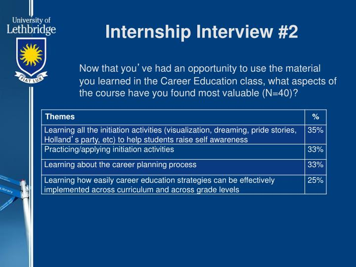 Internship Interview #2