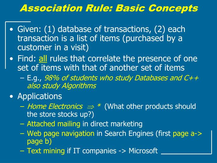 Association Rule: Basic Concepts