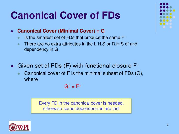 Canonical Cover of FDs