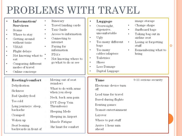 PROBLEMS WITH TRAVEL