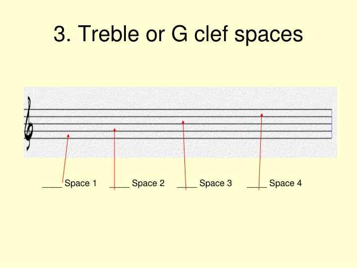 3. Treble or G clef spaces