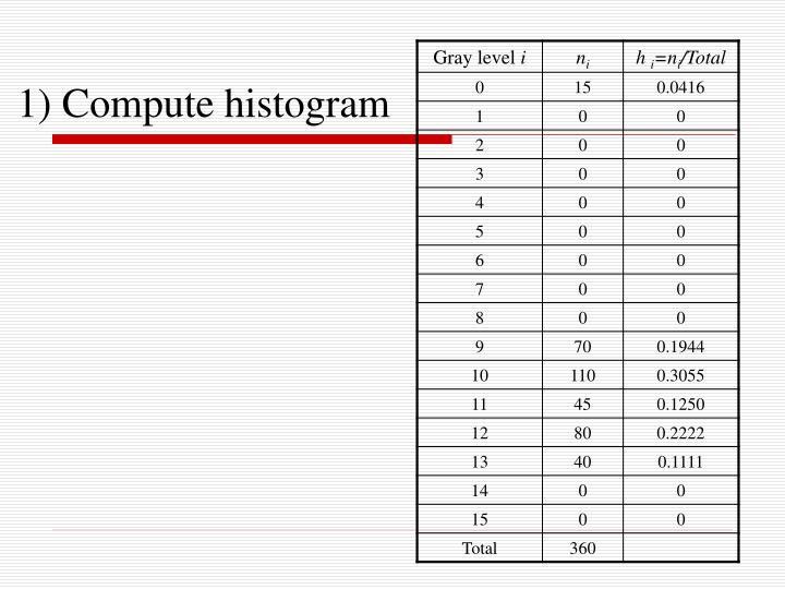 1) Compute histogram