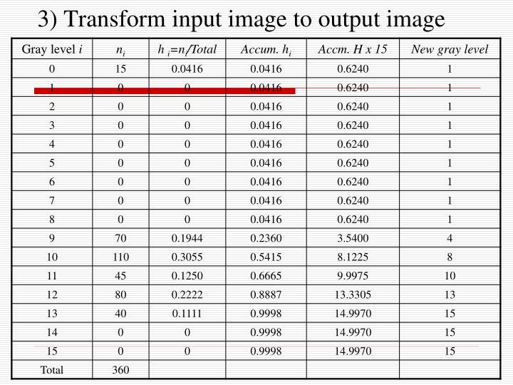 3) Transform input image to output image
