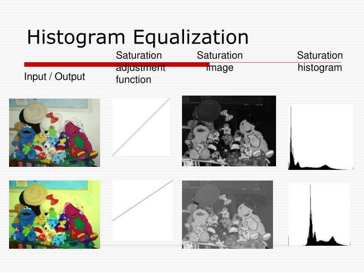 Saturation adjustment function