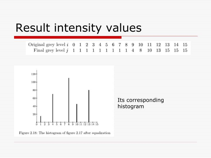 Result intensity values