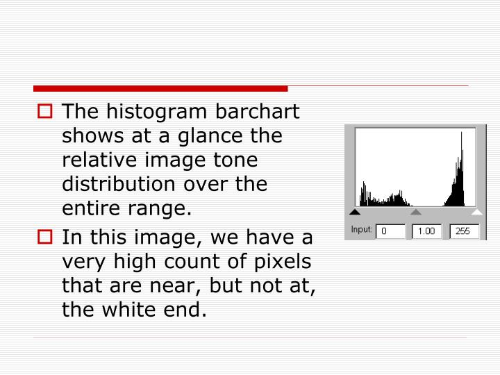 The histogram barchart shows at a glance the relative image tone distribution over the entire range.