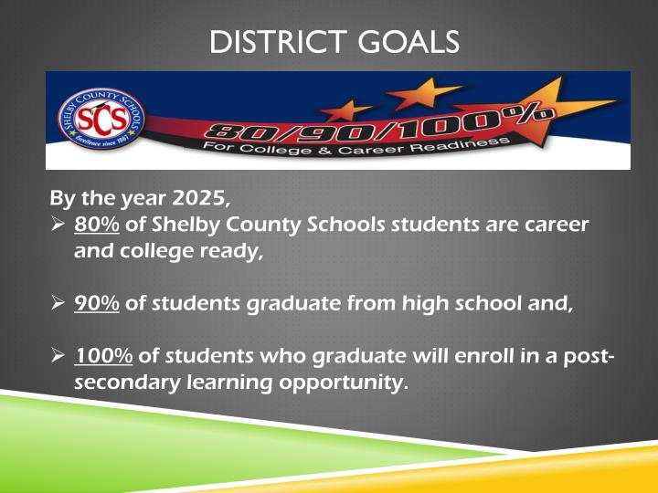 District Goals