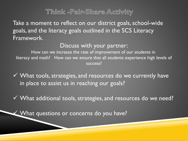 Think -Pair-Share Activity