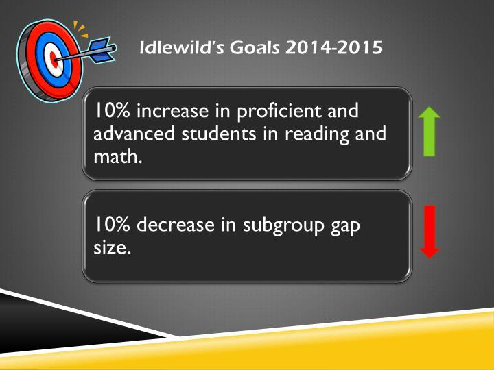 Idlewild's Goals 2014-2015
