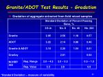 granite adot test results gradation